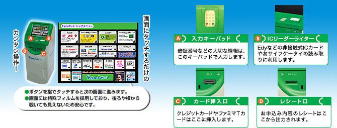 PLAYSTATION Network Ticket では、1,000円 分が存在する!⑦.JPG