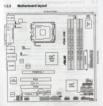 P5K-VM UserGuide ② Motherboard Layout.jpg